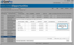 CorsPro SalesDoc Architect opportunity dashboard