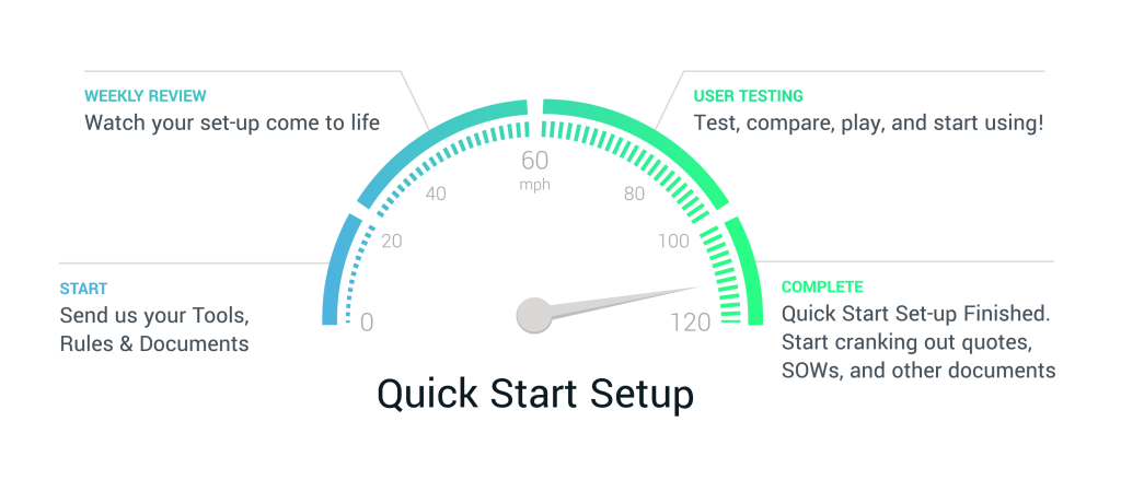 SDA Quick Start Implementation Process